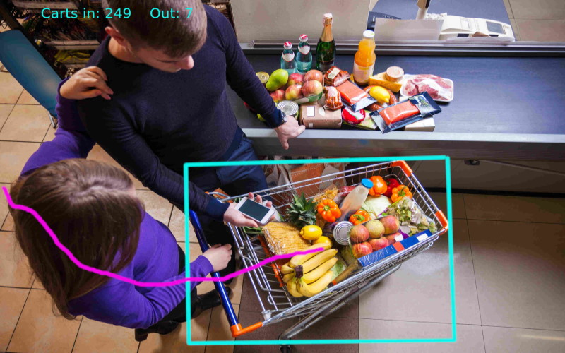 Shopping Cart Tracking