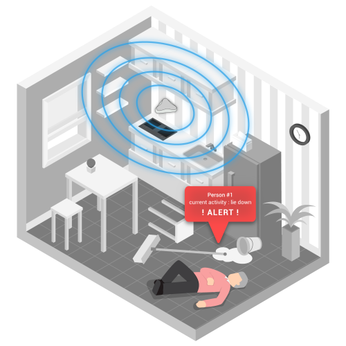 Use Case Home Safety